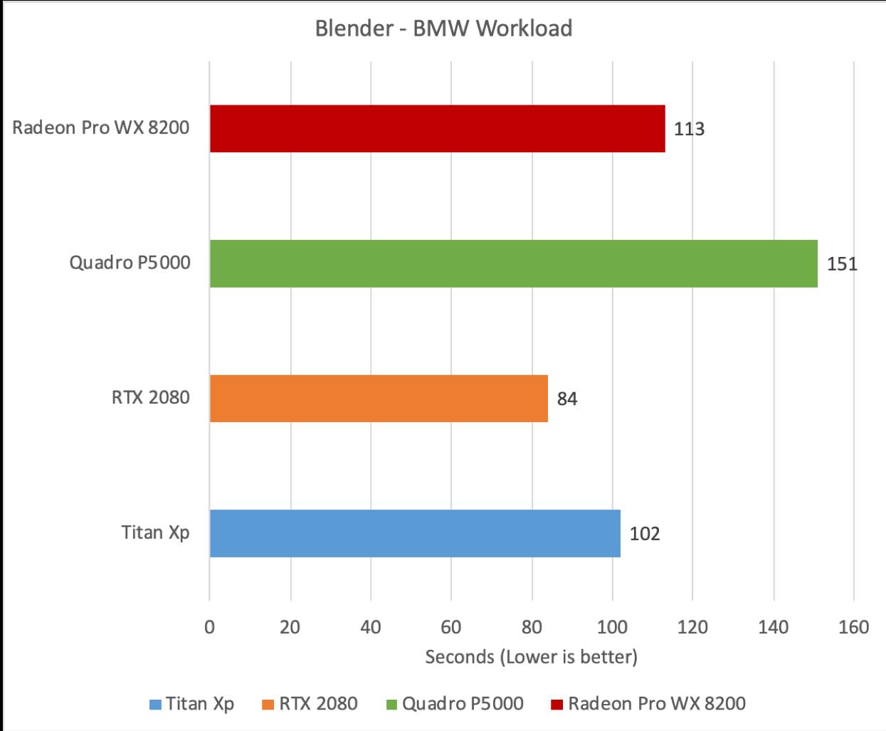 wx8200-blender2.png