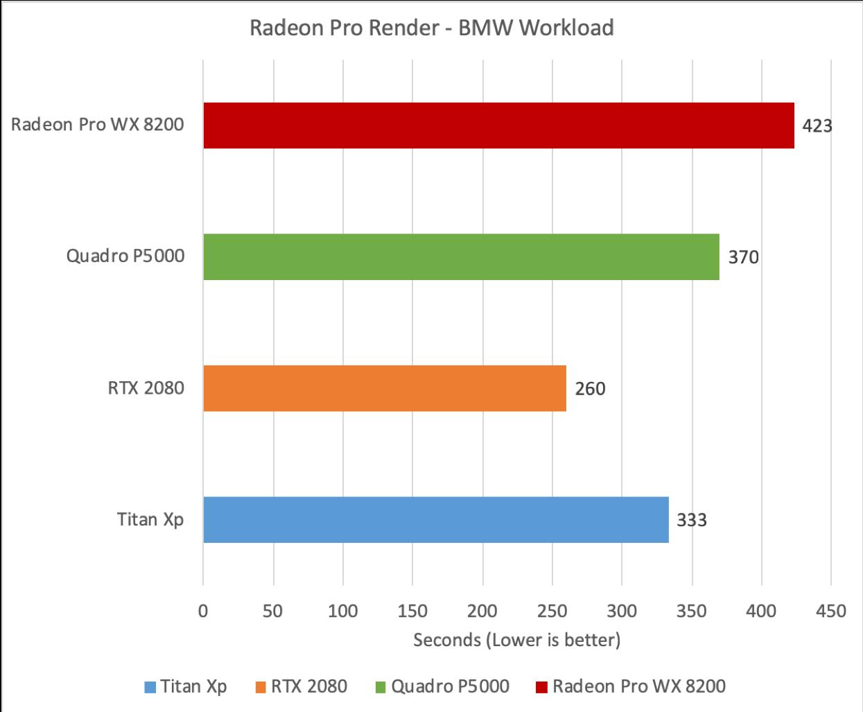 wx8200-radeonprorender.png