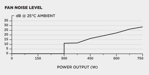 30-fan-noise-graph.jpg