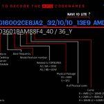 Rumor: AMD Gonzalo APU for Next-Gen Game Consoles Leaks