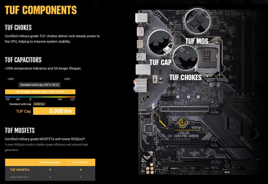 08-tuf-components.jpg