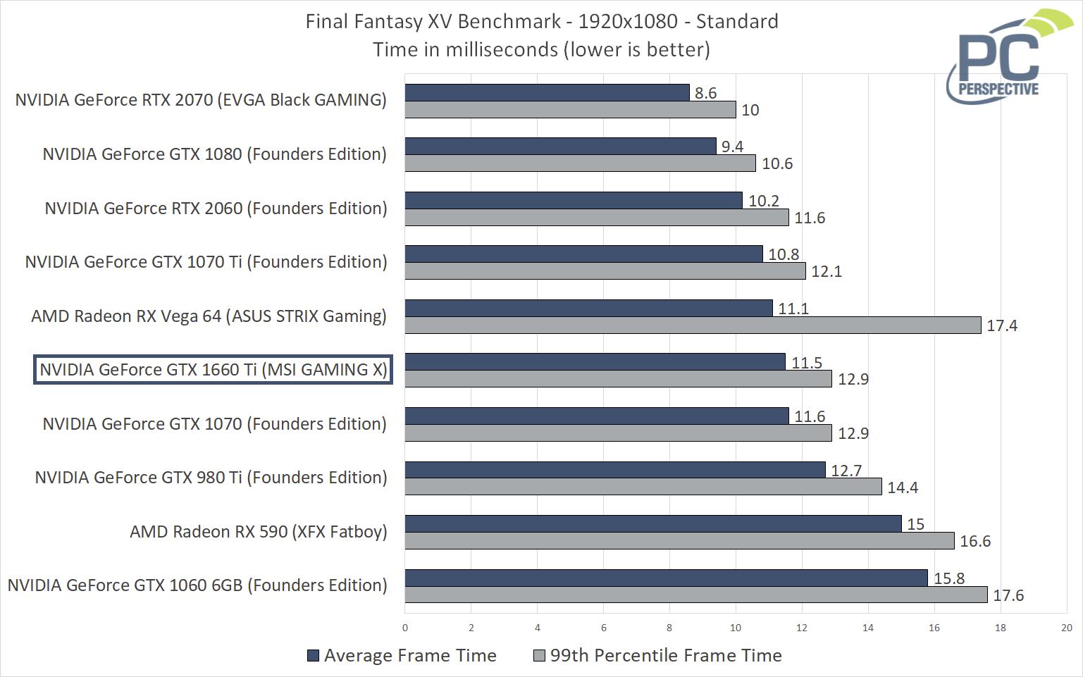ffxv-1080-ft.png