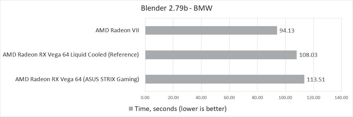 blender-bmw.png