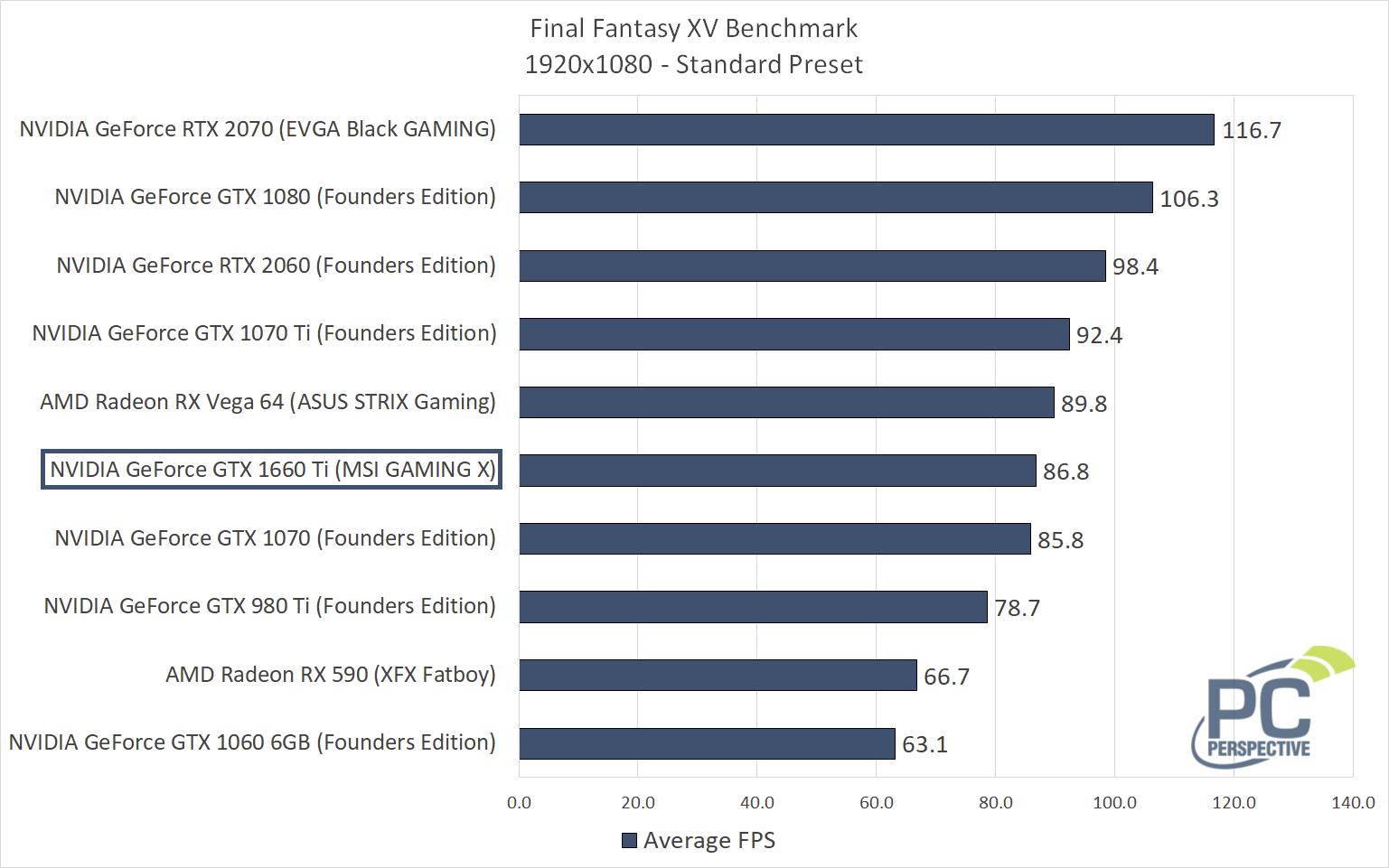 ffxv-1080-fps.png