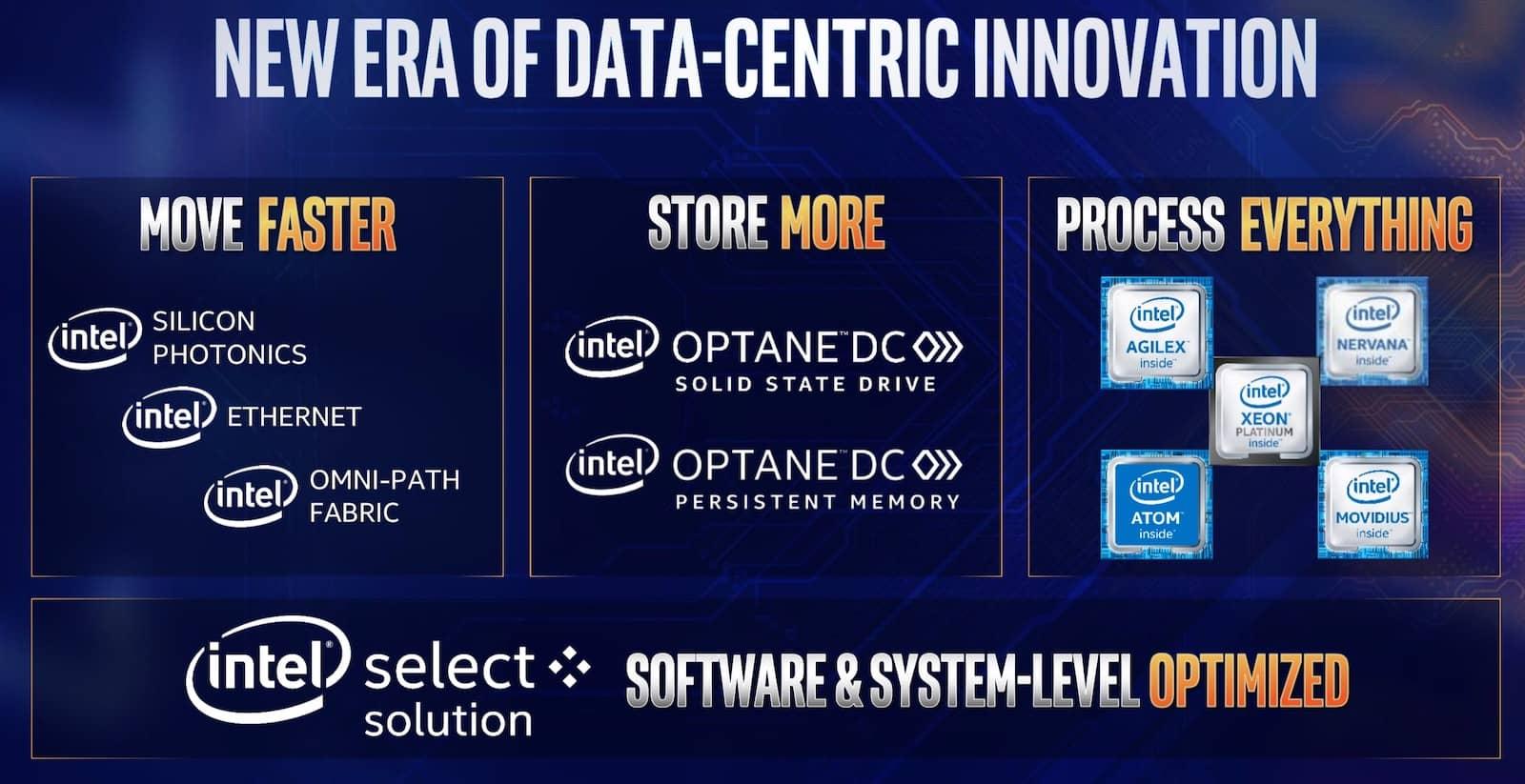 data-centric-new-era.jpg