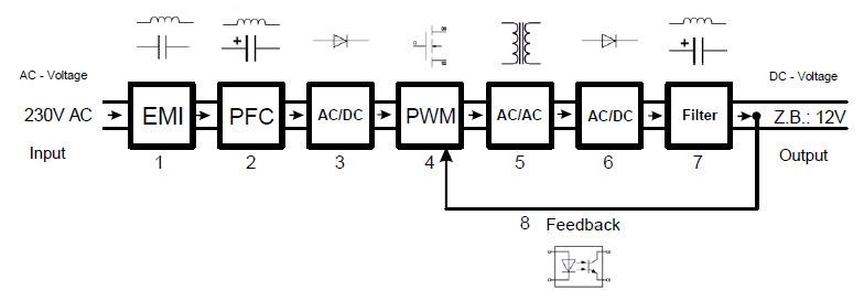 10-smps-diagram.jpg