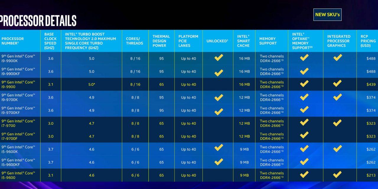 Intel Expands 9th Gen Desktop Lineup With 25 New SKUs Including Celeron & Pentium Gold