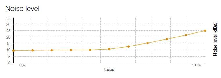 30-sound-graph.jpg