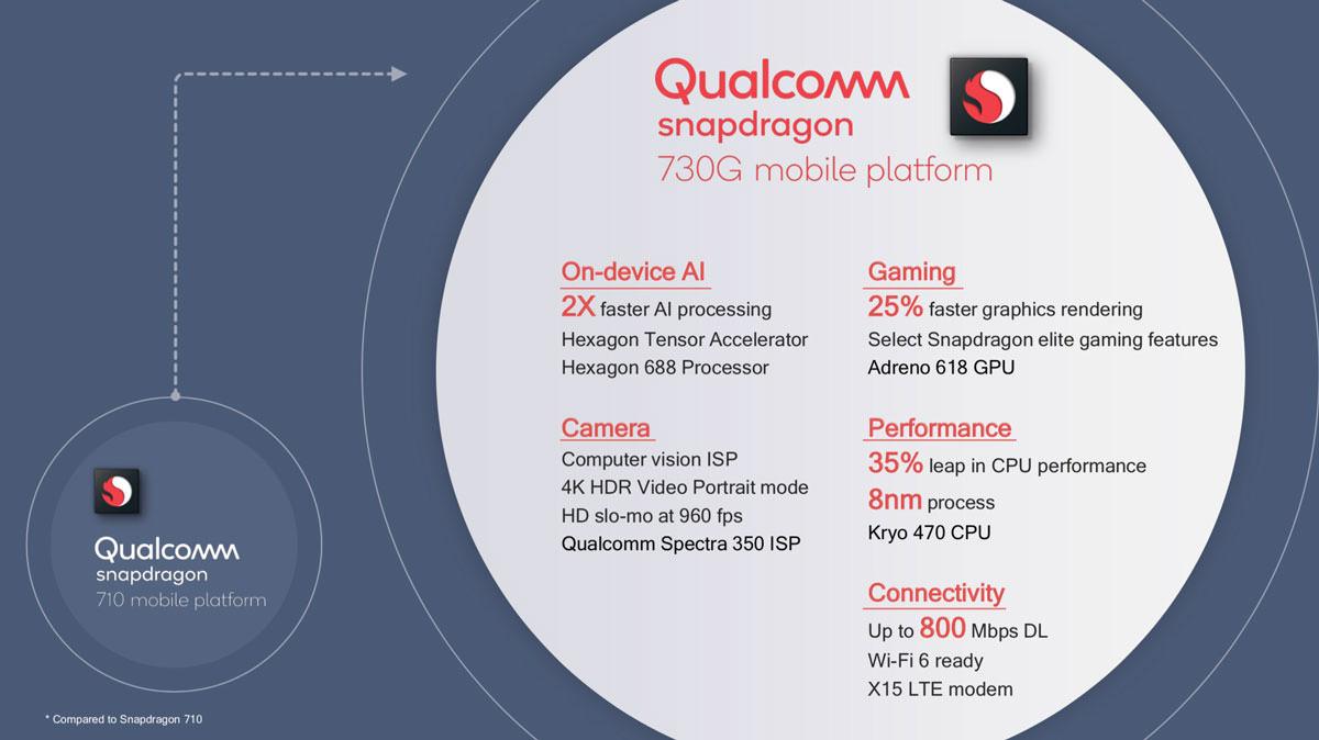 snapdragon-730g-3.jpg