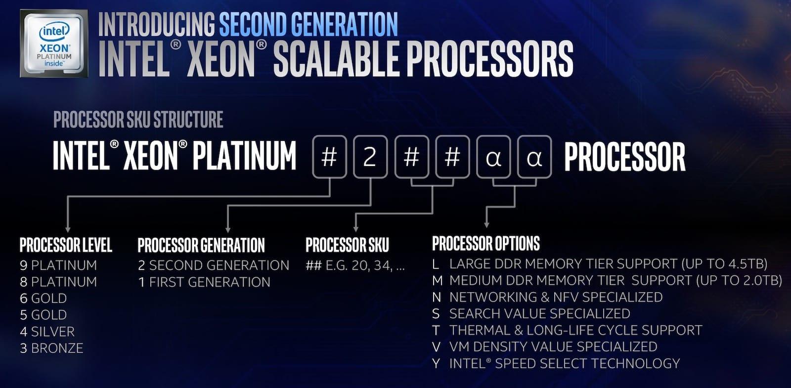 xeon-scalable-decoder.jpg