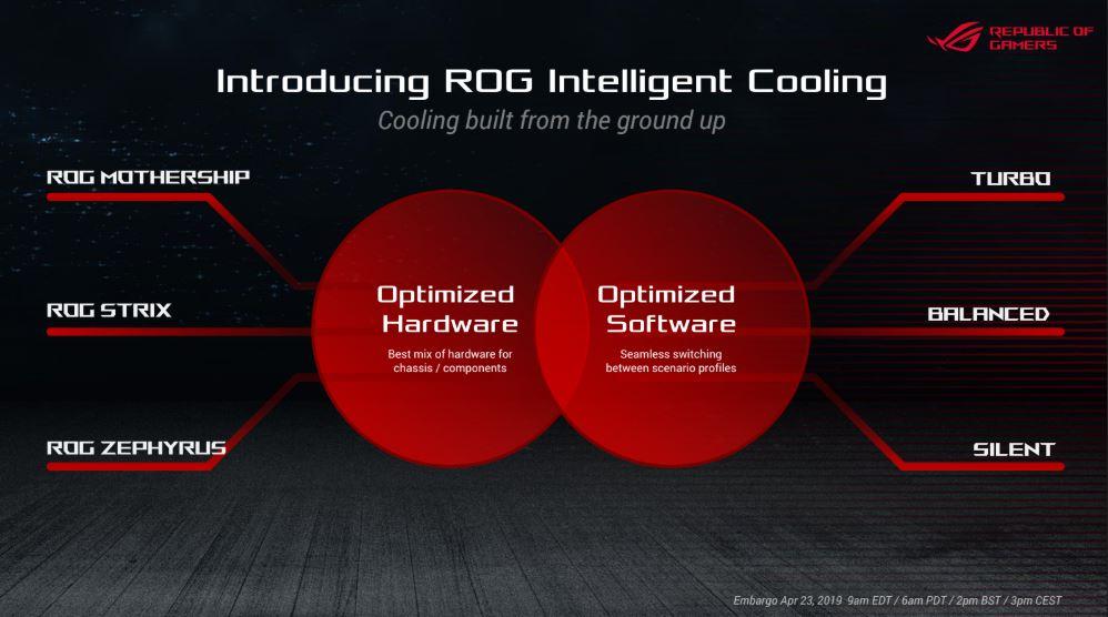 rog-intelligent-cooling.jpg