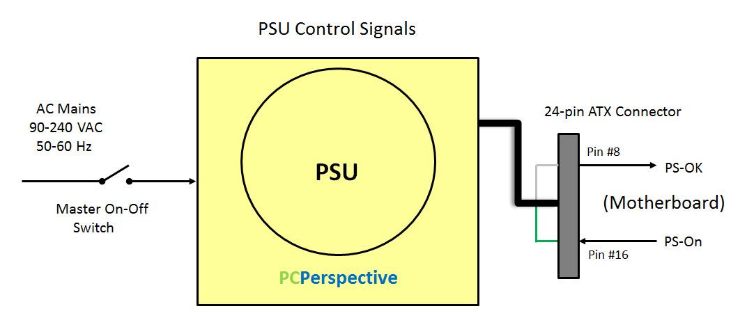 7-control-diagram.jpg