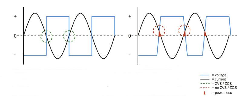 16-zvs-diagram.jpg