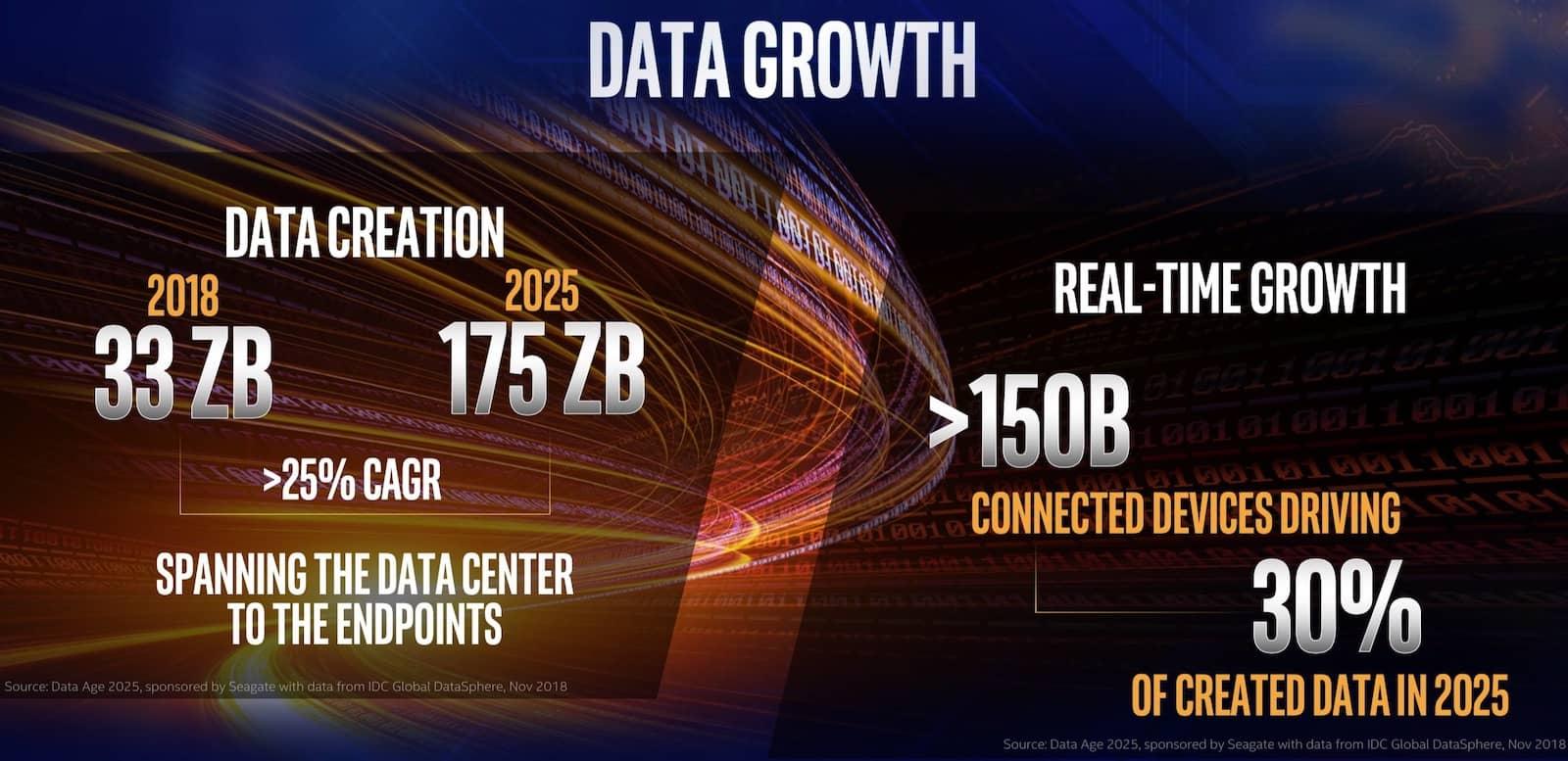 data-growth.jpg