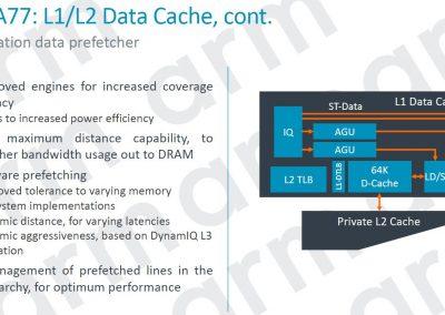 ARM Cortex A77 L1 L2 Data Cache Cont