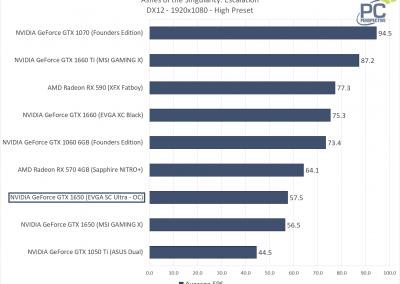 EVGA GTX 1650 SC ULTRA AotS FPS