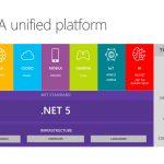 Microsoft Announces .NET 5.0 for November 2020