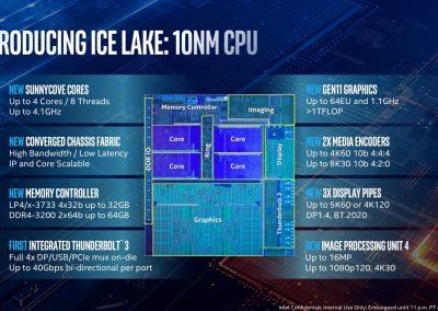 ice-lake-specs-2