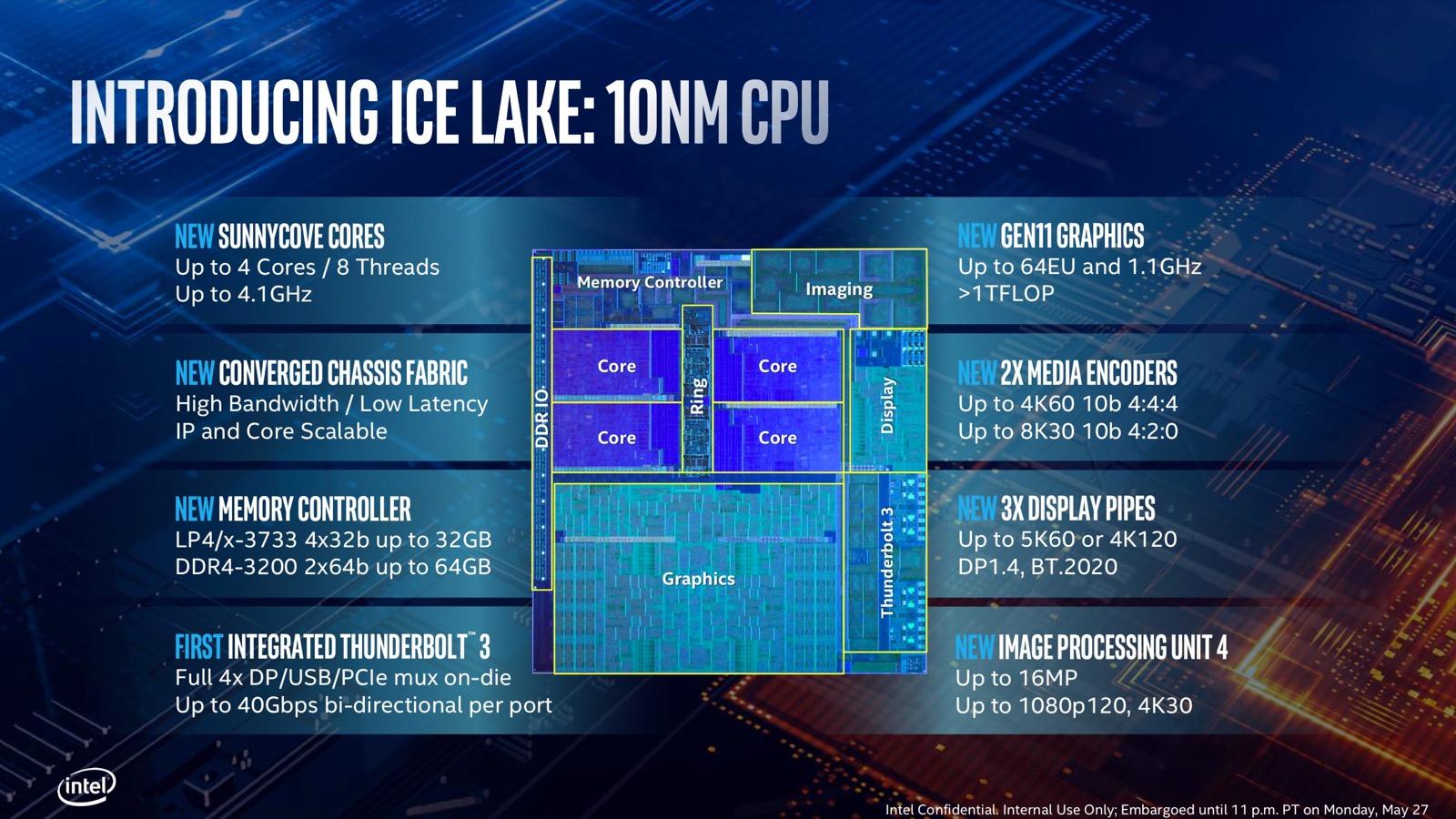 intel ice lake design