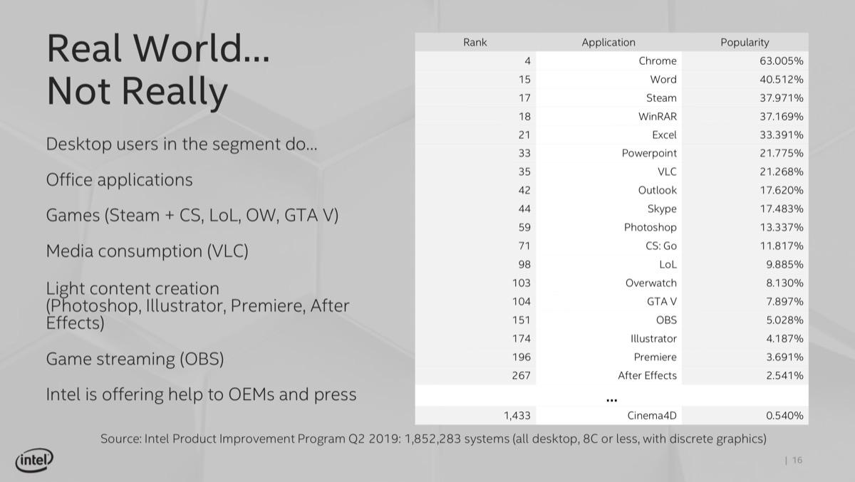 Intel Discusses Real World Performance Focus, Teases Gen11 Graphics & i9-9900KS - Processors  2