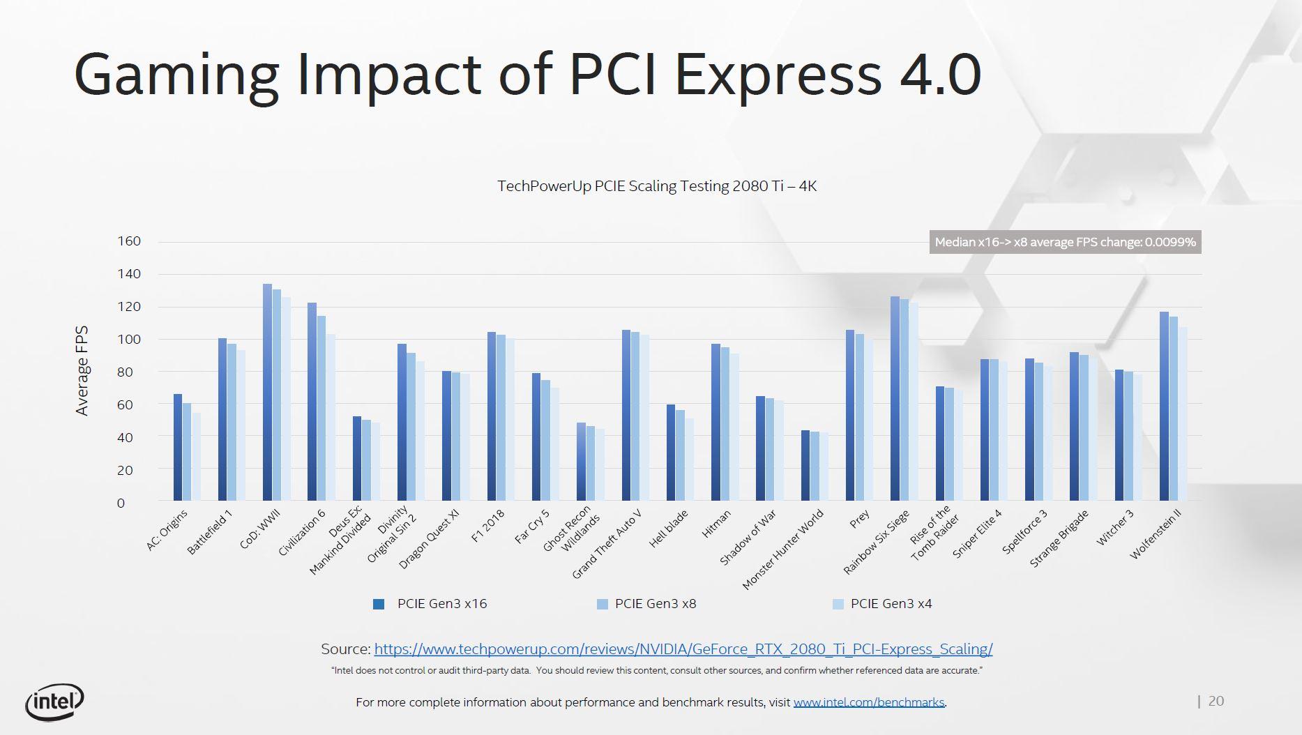 E3: Intel Confident It Will Retain Gaming Performance Leadership Over Ryzen 3000 - Processors 7