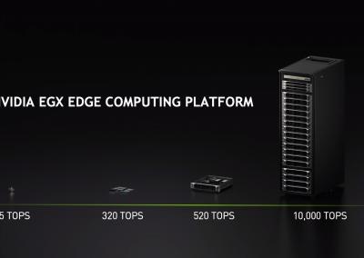 NVIDIA EGX Computing Platform
