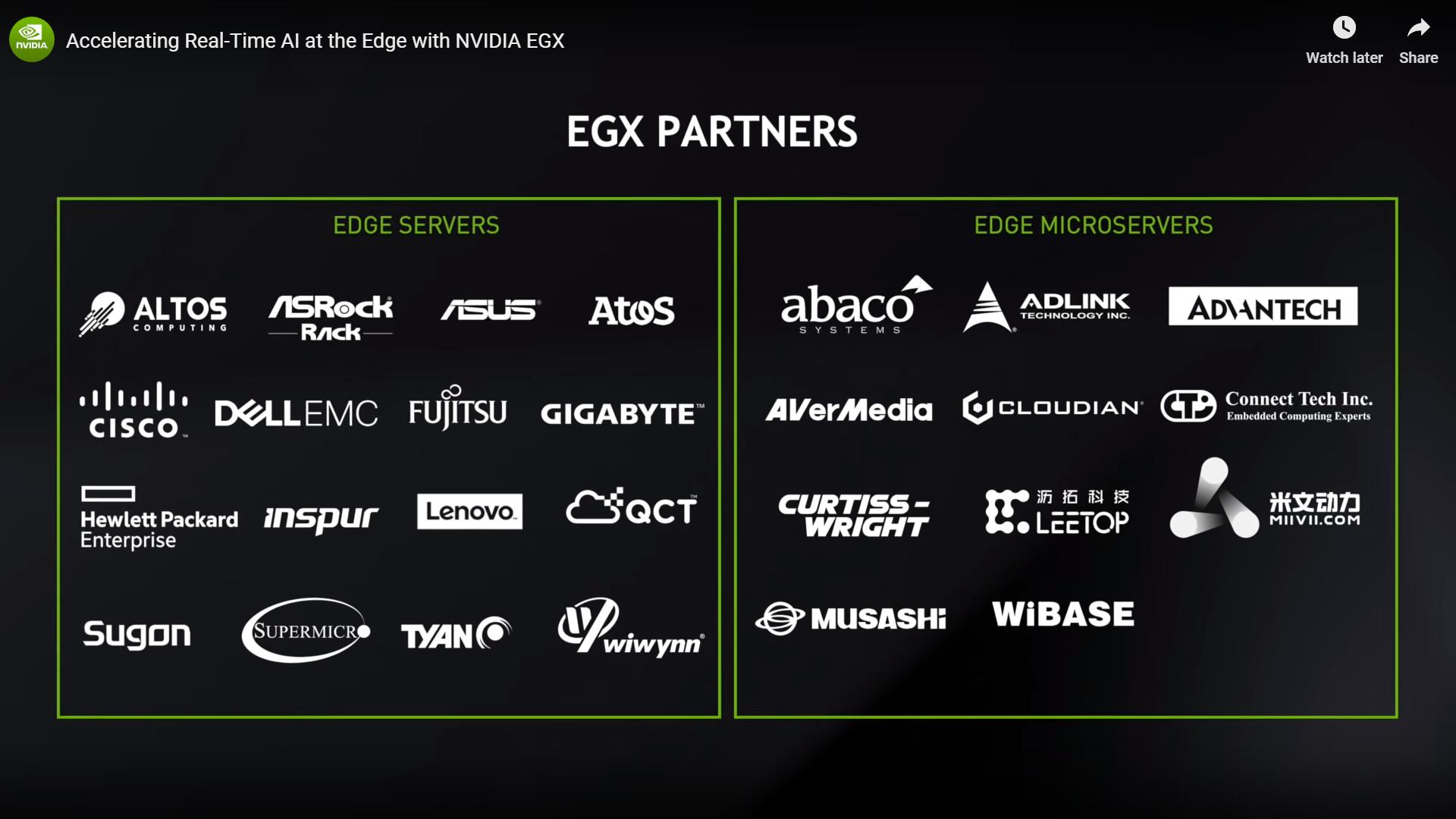 NVIDIA EGX Server Partners