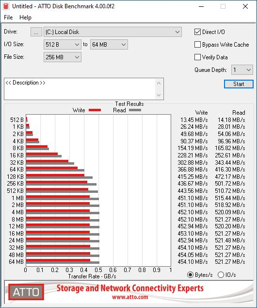 ATTO_Lexar_SATA_SSD_QD1
