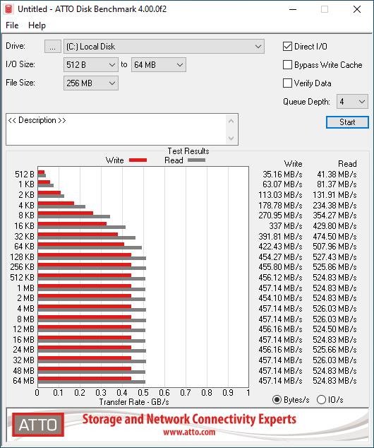 ATTO_Lexar_SATA_SSD