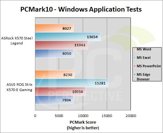 pcmark10-app-graph