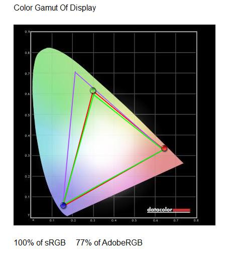 thinkpad-p53-color