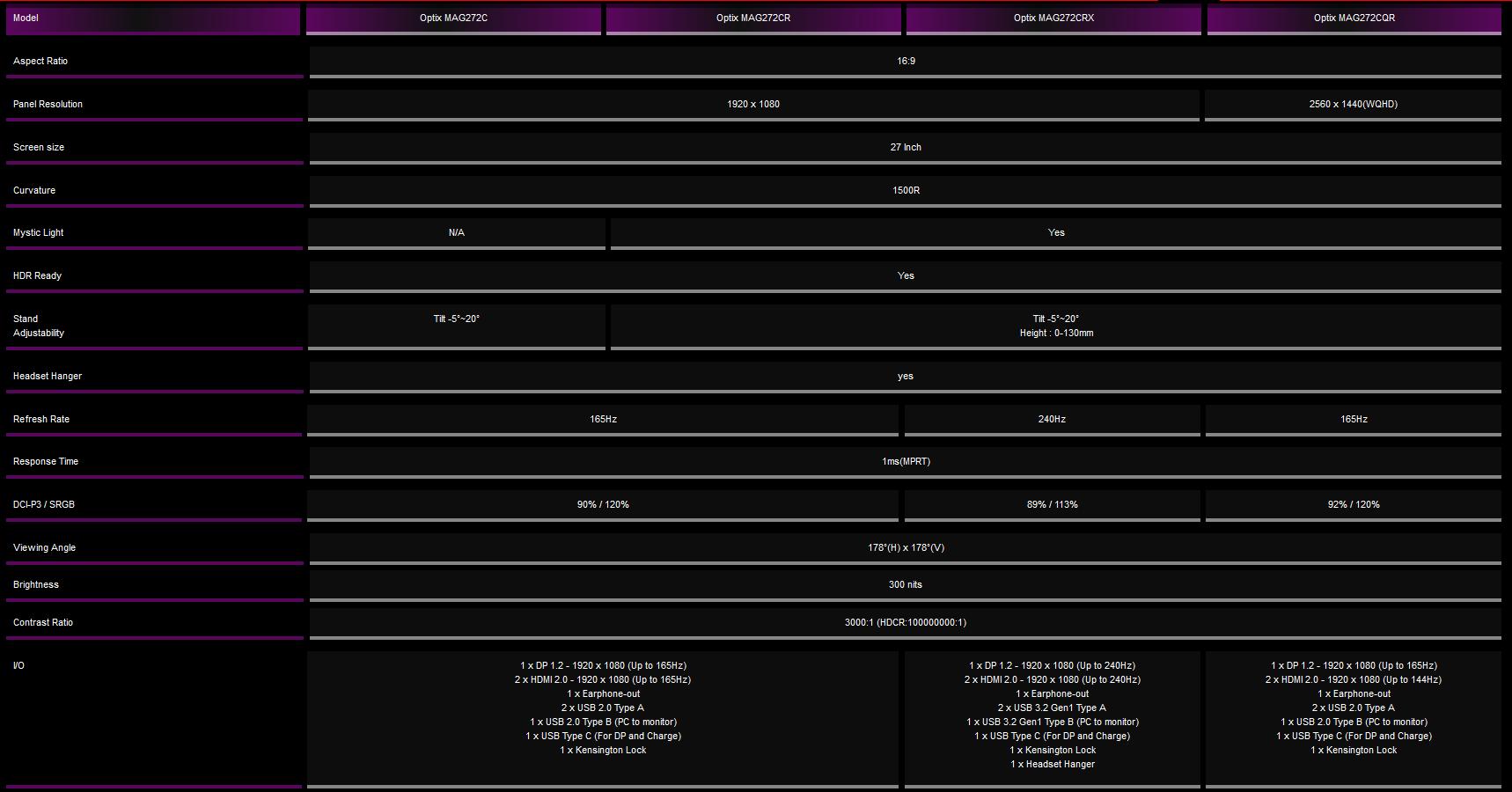 MSI Ushers In Brand New Optix Gaming Monitors - Displays 2