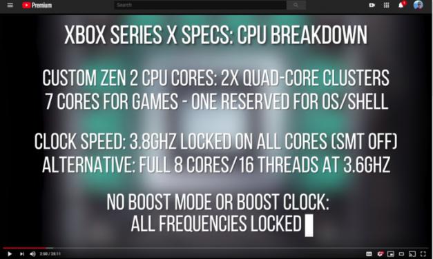 Meet The XBox Series X