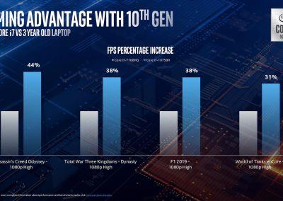 10th Gen Intel Core H-Series 6