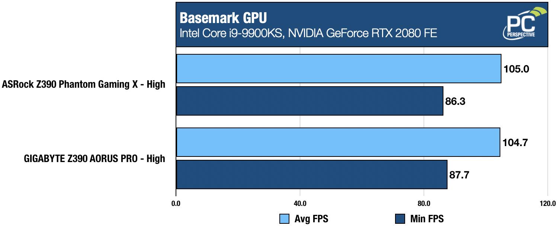 ASRock Z390 Phantom Gaming X Motherboard Review - Motherboards 78