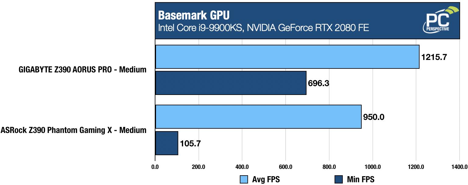 ASRock Z390 Phantom Gaming X Motherboard Review - Motherboards 79