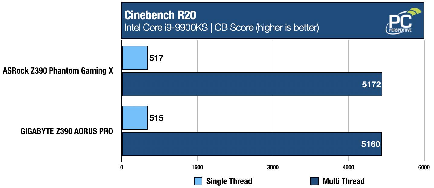 ASRock Z390 Phantom Gaming X Motherboard Review - Motherboards 70