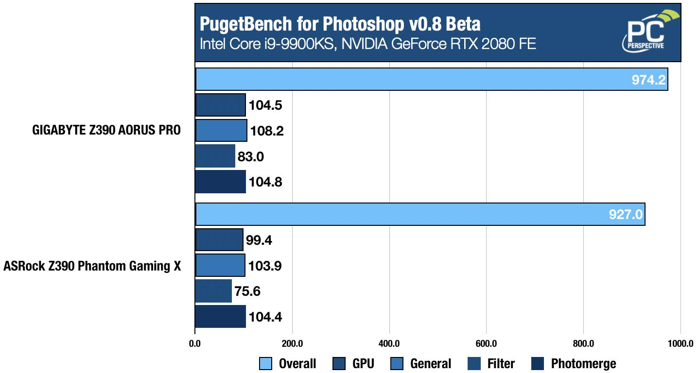 ASRock Z390 Phantom Gaming X Motherboard Review - Motherboards 74