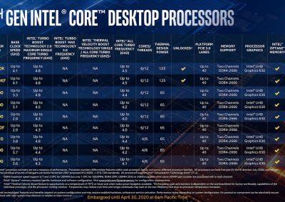 Intel 10th Gen Core Processors Slide 2