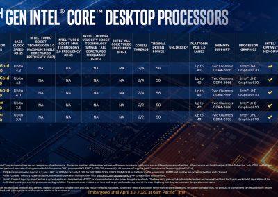 Intel 10th Gen Core Processors Slide 3