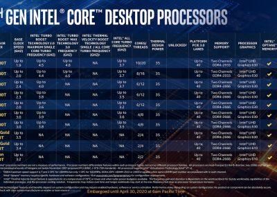 Intel 10th Gen Core Processors Slide 4