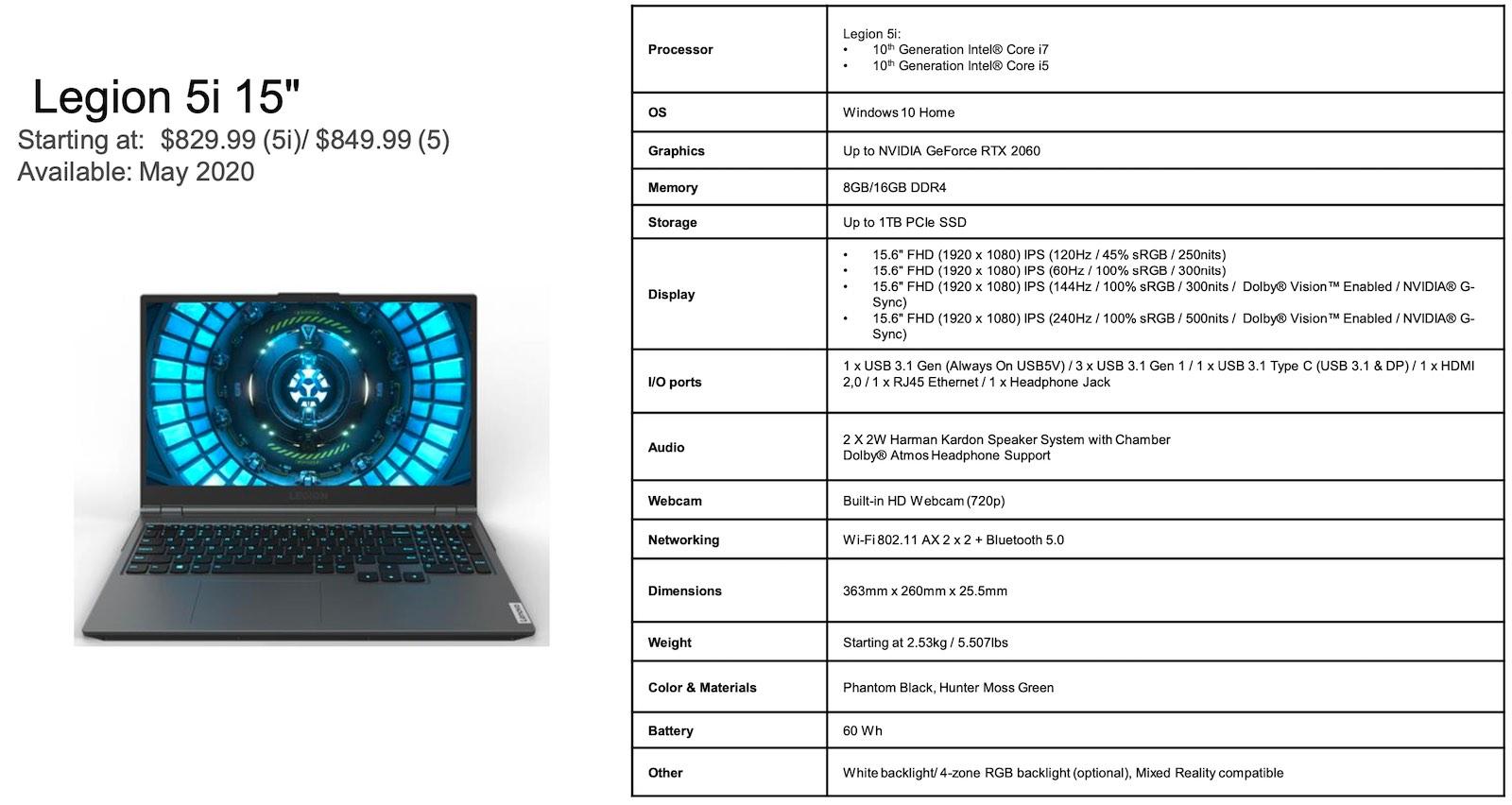 Lenovo Announces Ryzen 4000 and 10th Gen Core Legion Gaming Laptops - Systems 3