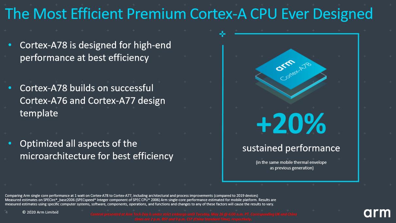 Arm Introduces Cortex-A78, Cortex-X1, Cortex-X Custom - Mobile 13