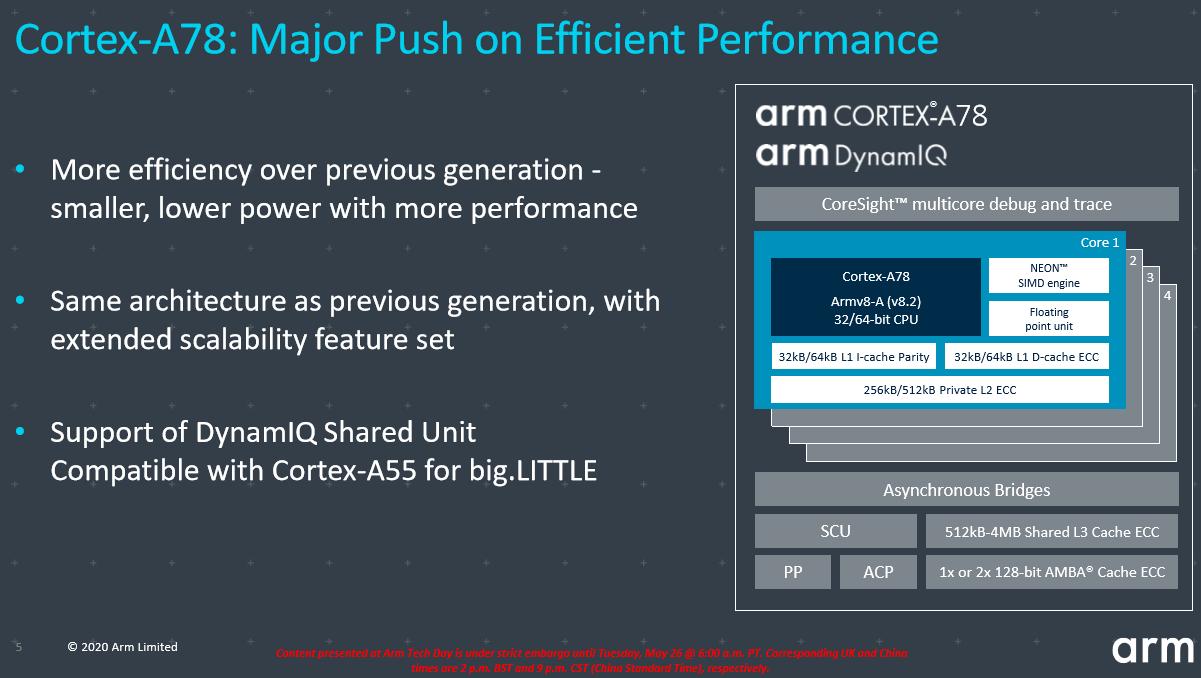 Arm Introduces Cortex-A78, Cortex-X1, Cortex-X Custom - Mobile 14