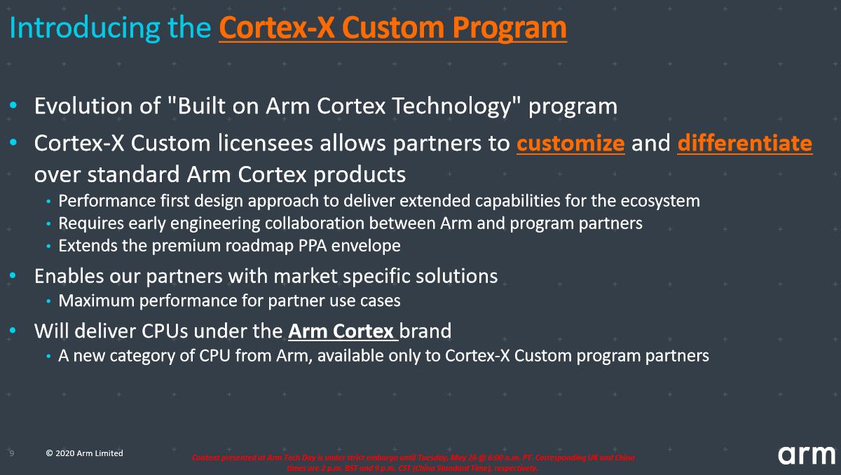 Arm Introduces Cortex-A78, Cortex-X1, Cortex-X Custom - Mobile 19