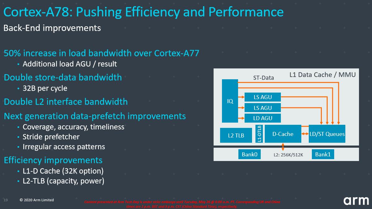 Arm Introduces Cortex-A78, Cortex-X1, Cortex-X Custom - Mobile 18
