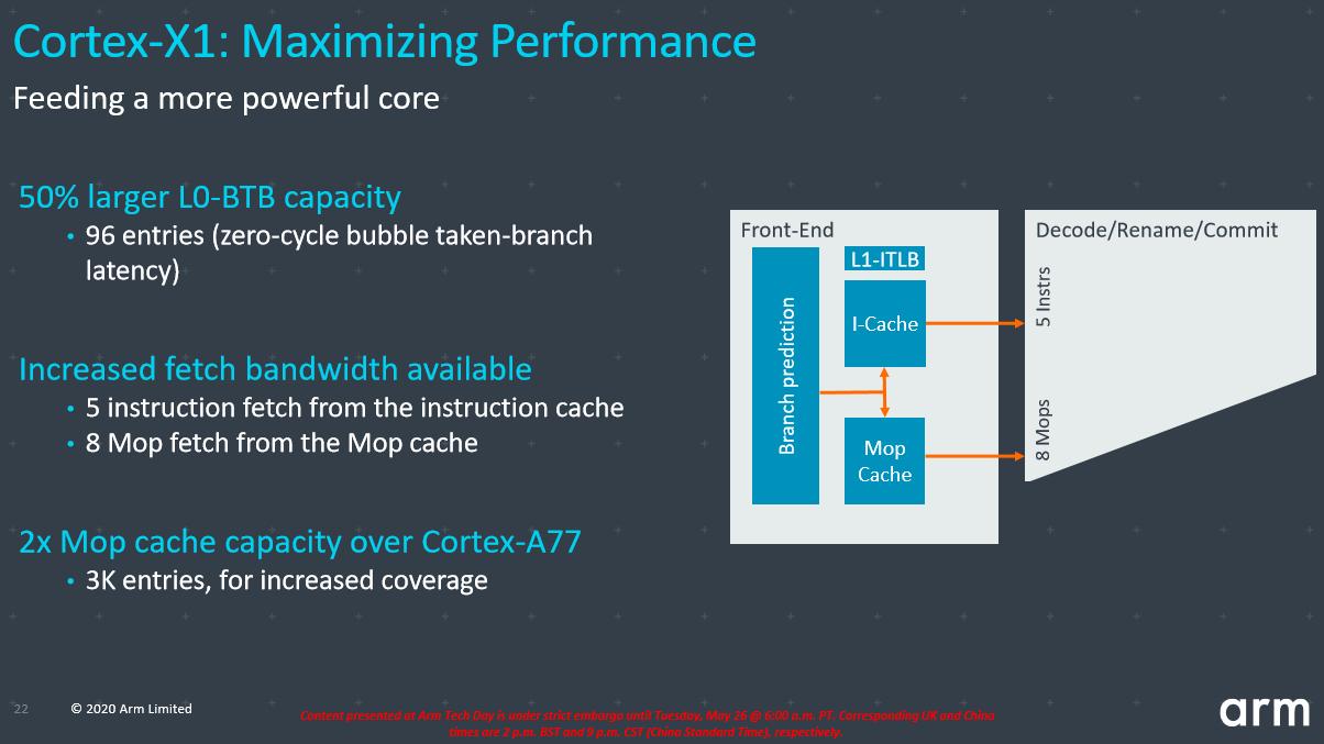 Arm Introduces Cortex-A78, Cortex-X1, Cortex-X Custom - Mobile 22