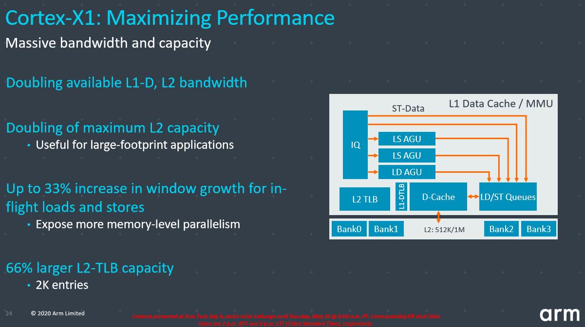 Arm Introduces Cortex-A78, Cortex-X1, Cortex-X Custom - Mobile 24