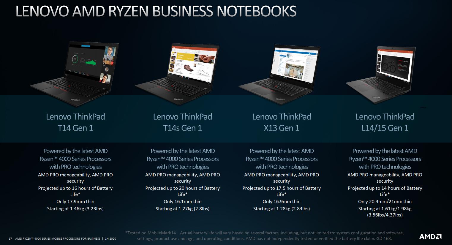 AMD Ryzen PRO 4000 Mobile Processor Family - Processors  2