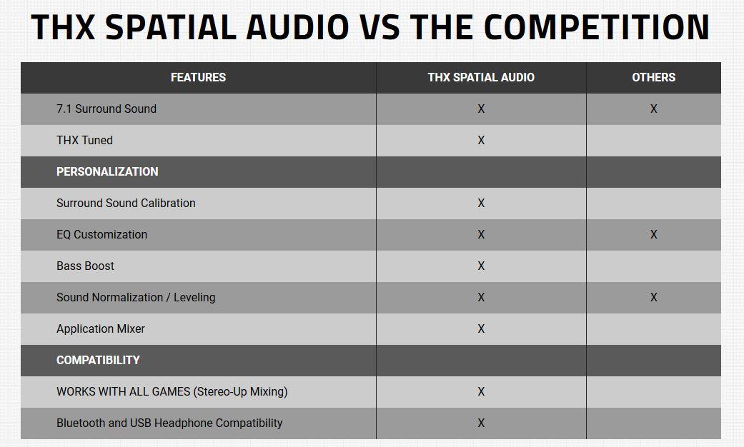 Introducing The Razer THX Spatial Audio App For All Headphones - General Tech 4
